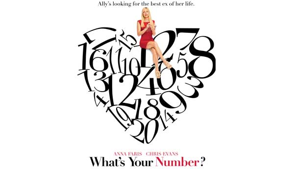 Care-i numarul tau? - What's Your Number? (2011) Trailer HD Movie Poster